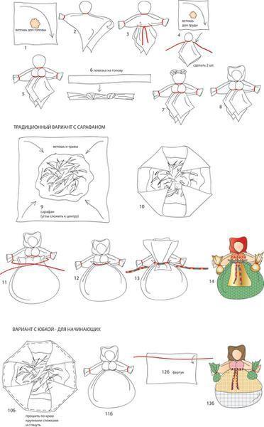 Куклы обереги своими руками из ткани схемы
