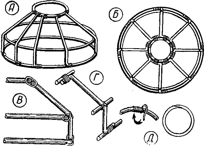 Каркас для абажур для торшера своими руками